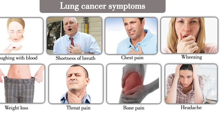 symptoms of lung cancer on different stages in men and women - coz, Human Body