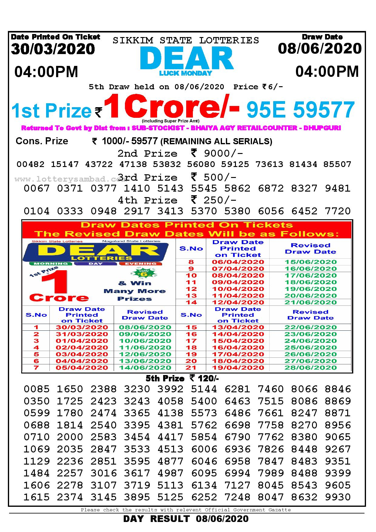 Lottery Sambad Today 30.03.2020 Dear Luck Monday 400 pm