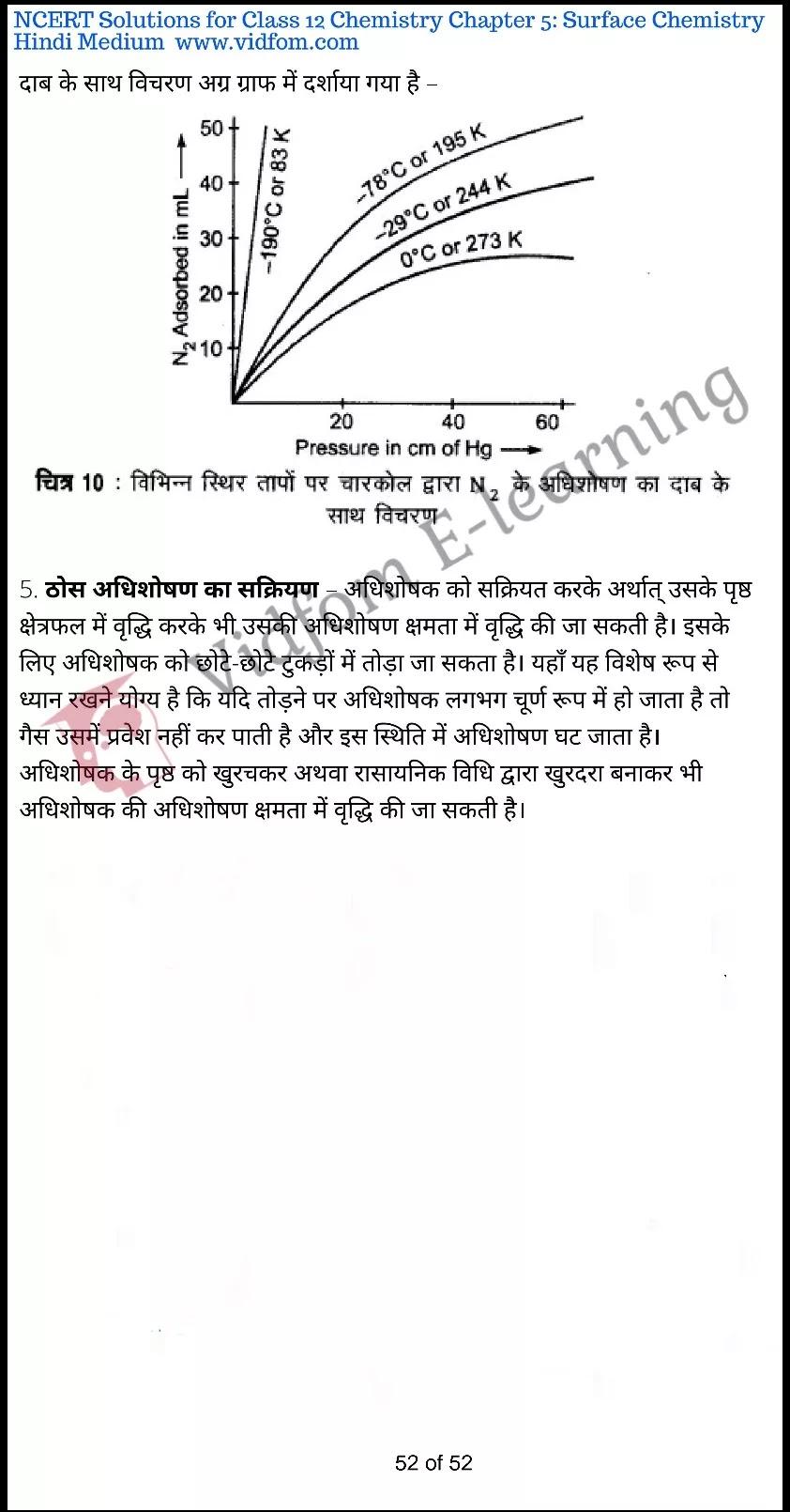 class 12 chemistry chapter 5 light hindi medium 52