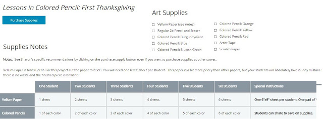 creating a masterpiece supply list sample