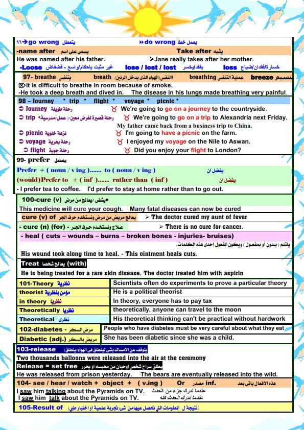 قواعد اللغة الانجليزية والملاحظات اللغوية للصف الثالث الثانوي مستر/ أحمد فرحات 11