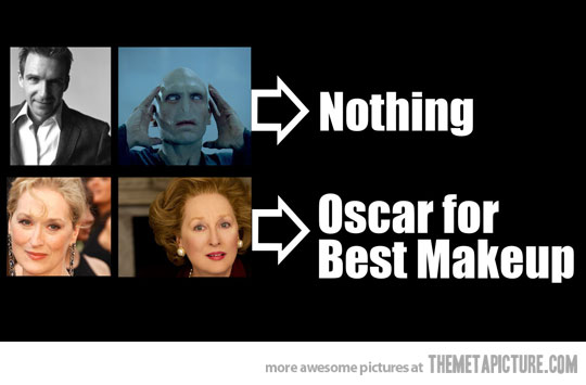 oscar unfairness