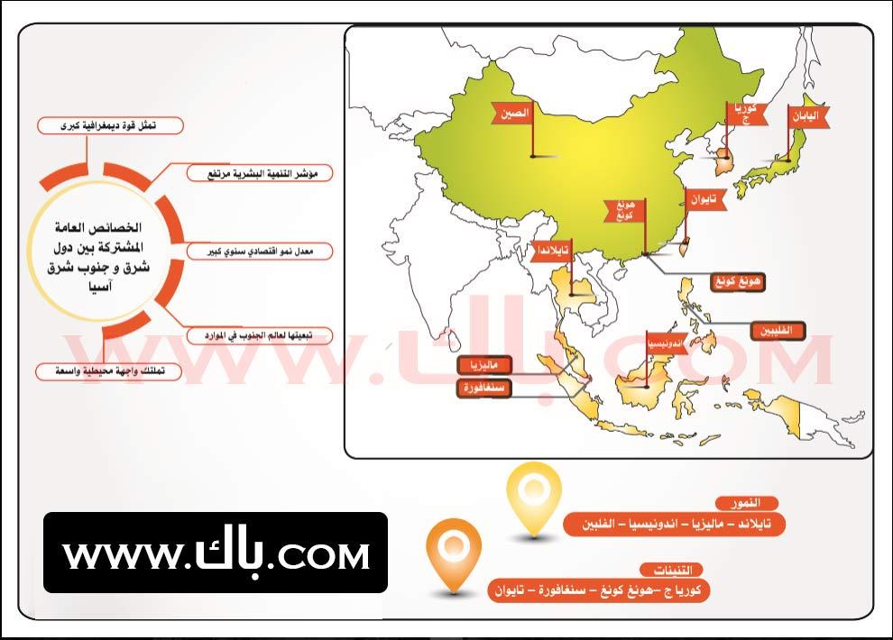 العلاقة بين السكان و التنمية في شرق وجنوب شرق آسيا