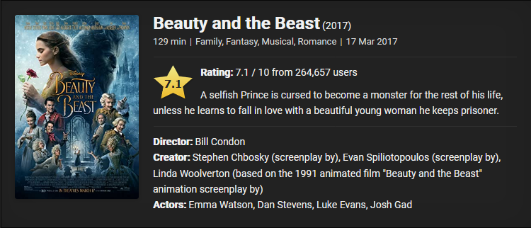 Beauty and the Beast (2017) Download Full Movie {Hindi-English} 480p [400MB] || 720p [1.2GB] || 1080p [4.2GB]