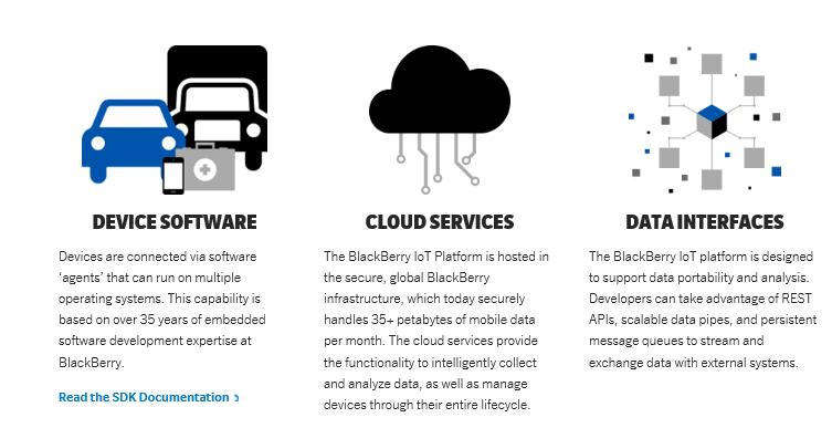 BlackBerry's #IoT Platform | @ThingsExpo #M2M #API #RTC