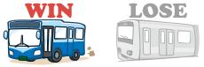 高速バスがWIN