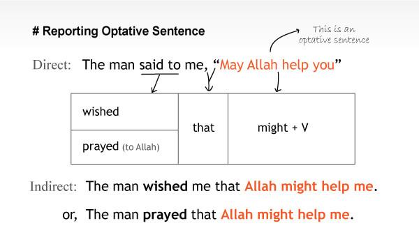 reporting optative sentences