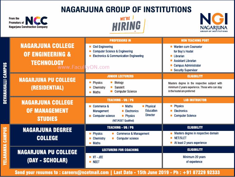 Nagarjuna Group of Institutions Bangalore Teaching staffs