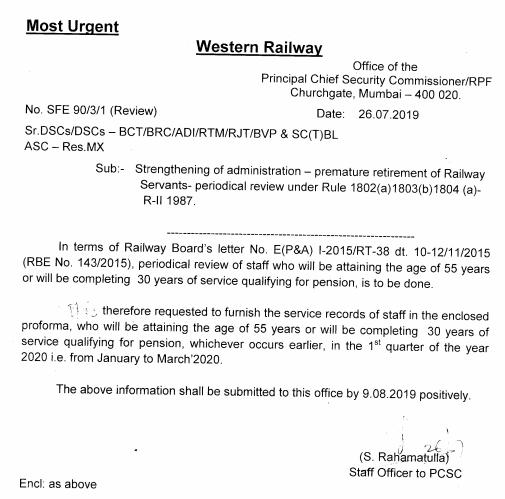 Indian Railway Employee Pension Scheme 2019