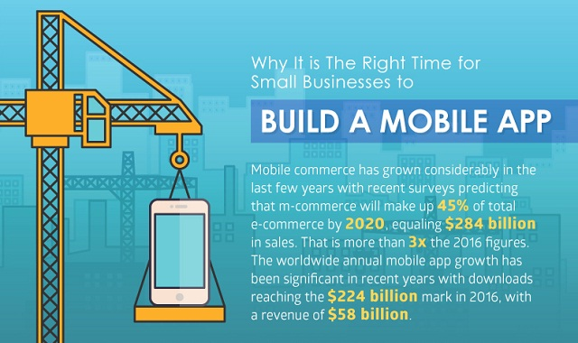 Why It Is the Right Time for Small Businesses to Build a Mobile App