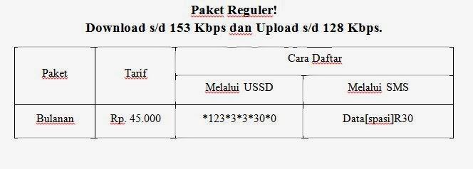 Paket Internet Smartfren 3