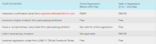 http://www.limaexhibition.com/visitors-trade-overview.php