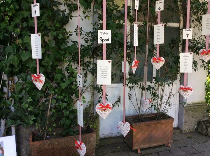 Amato Felici & Contenti - Organizzazione Eventi e Matrimoni: TABLEAU MARIAGE BO48