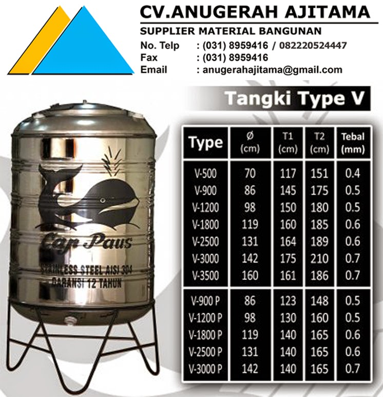 TANDON AIR CAP PAUS TYPE V