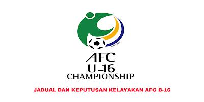 Keputusan Kelayakan AFC B-16 2020 (Jadual)