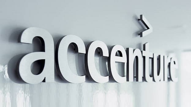 Accenture Hiring Hadoop Developer