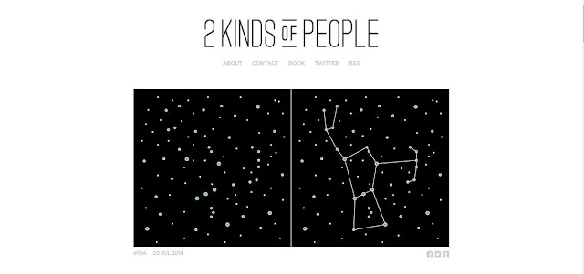 Two Kinds Of Peoples - fun websites