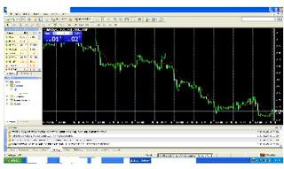 Bisnis Online Trading Forex yang Menjanjikan