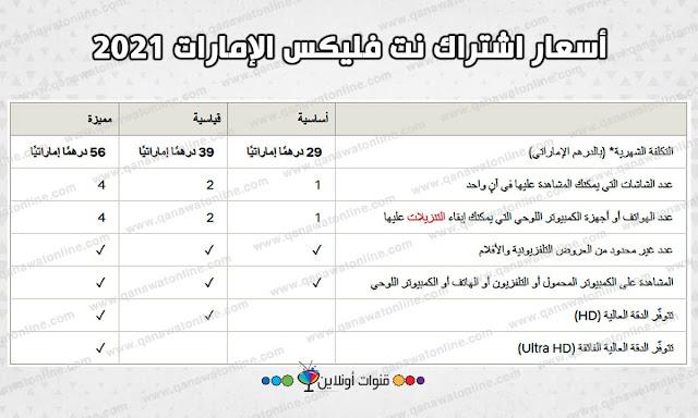 أسعار اشتراك نتفليكس في الإمارات