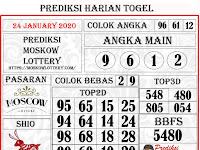 PREDIKSI MOSKOW JUMAT, 24 JANUARY 2020