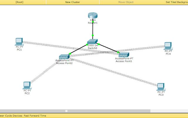 Contoh gambar gagal menghubungkan accespoint ke pc dengan benar (tanpa SSID)