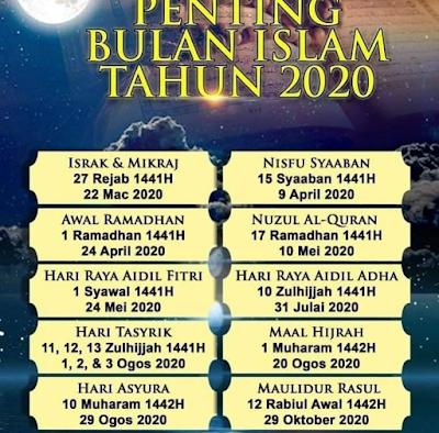 Penting! Peristiwa Bulan Islam Tahun 2020