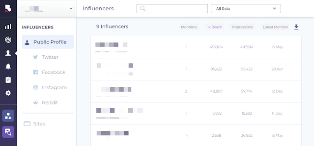 influencer monitoring