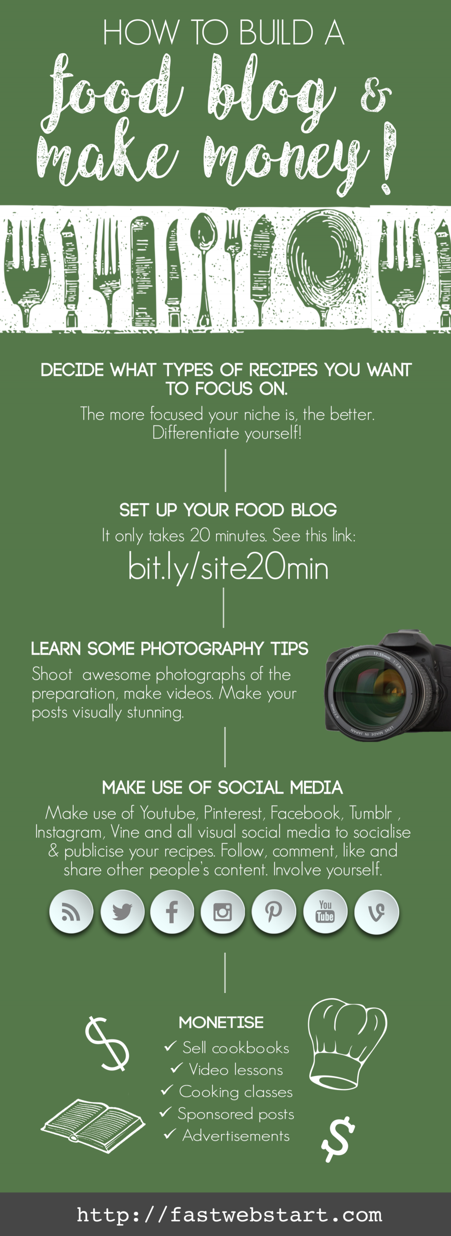 How to Build a Food Blog and Make Money #infographic