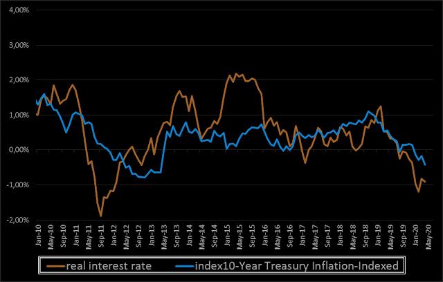شراء الذهب ومخاطر التحوط. أهم العوامل الأساسية التي تشكل المحرك الرئيسي لسعر الذهب...4