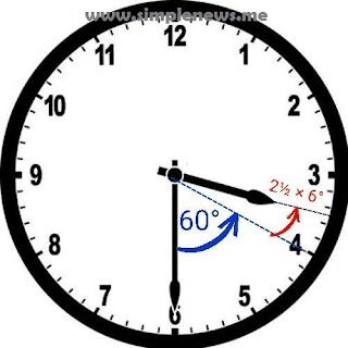 Fokus pada pukul 03.30 www.simplenews.me