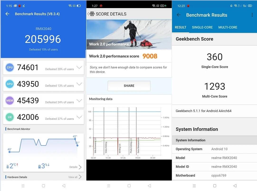 Realme 6i Benchmark Scores