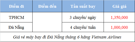 Giá vé máy bay đi Hải Phòng tháng 7 hãng Vietnam Airlines