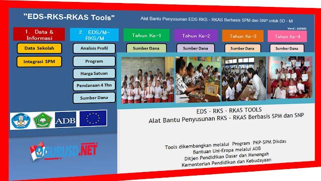 Aplikasi Penyusunan  EDS RKS-RKAS Berbasis SPM dan SNP untuk SD/MI
