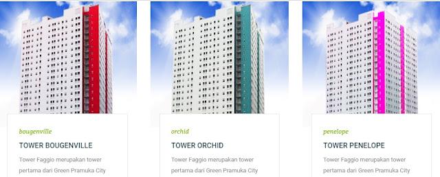 Tower Apartemen Green Pramuka City