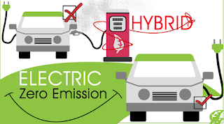 Electric Zero Emission (ZEV) Challenge (Graphic Credit: WheelZine) Click to Enlarge.
