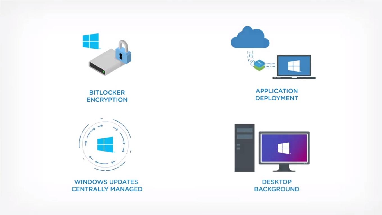 VMware Workspace ONE: Windows 10 Modern Management