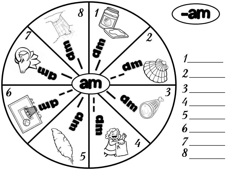 Enjoy Teaching English: WORD FAMILIES (-AT,-AD,-AM)