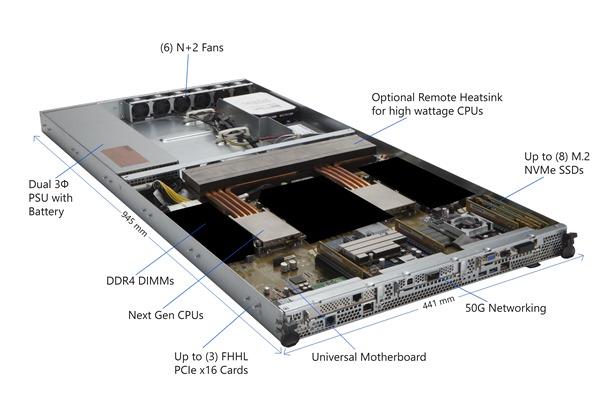 HGX-1-1-Hyperscale-GPU