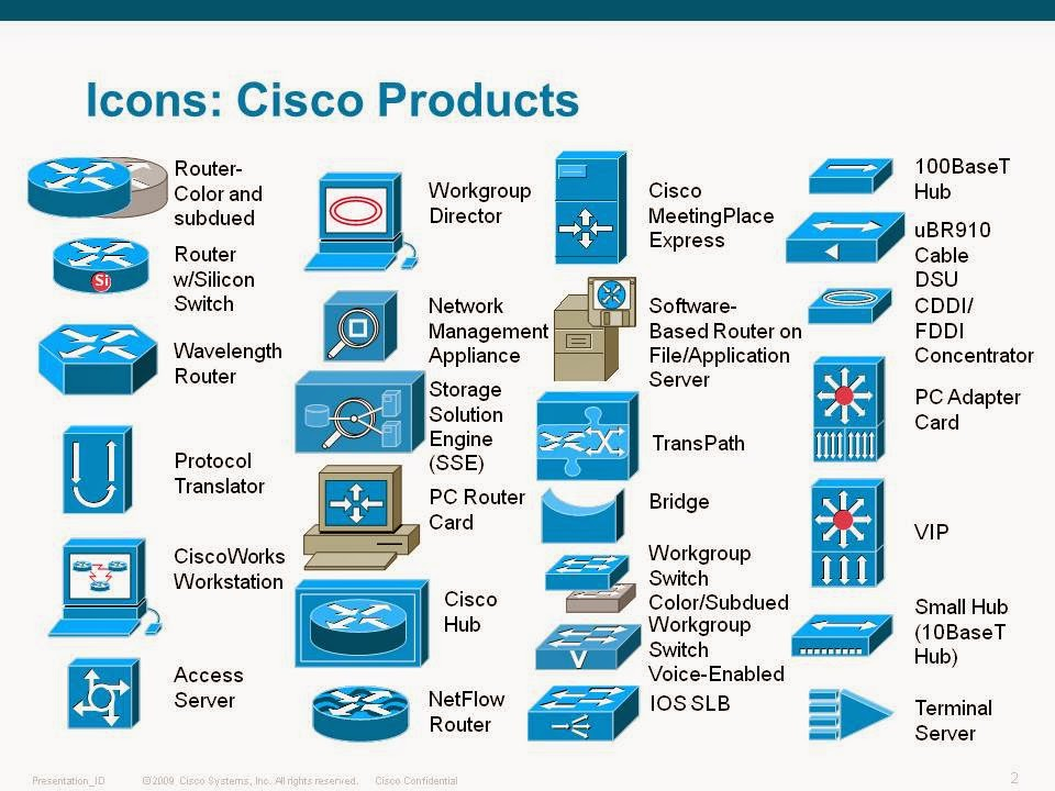 Iconos Cisco para Power Point