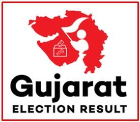 Gujarat District Panchayat, Taluka Panchayat, Nagarpalika Election Result 2021