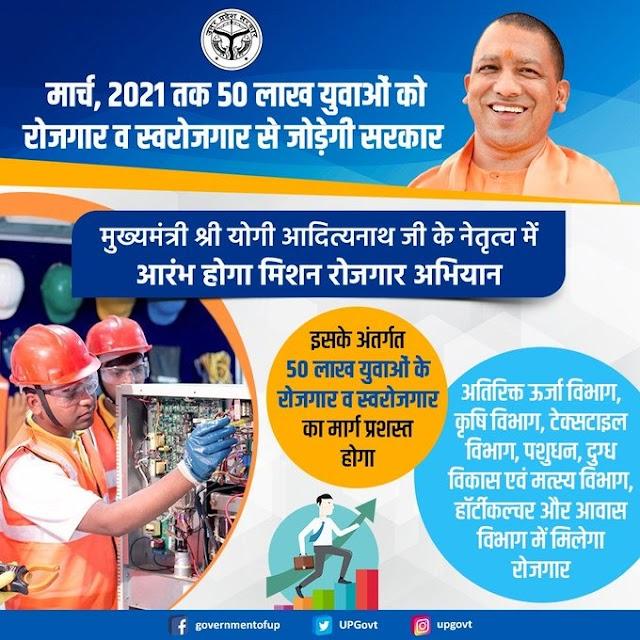 mission Rojgar के अंतर्गत उत्तरप्रदेश में 2021 तक 50 लाख युवाओं को रोजगार एवं स्वरोजगार से जोड़ेगी उत्तर प्रदेश सरकार।