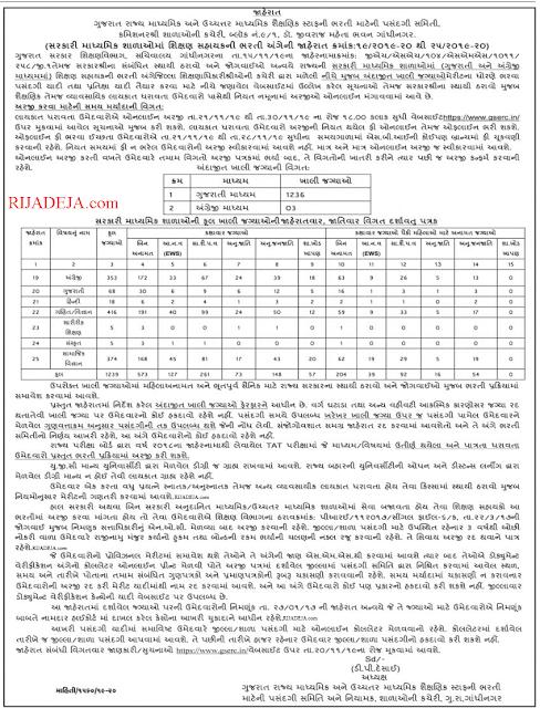 Shikshan Sahayak (Secondary) Job 2019 By RIJADEJA.com