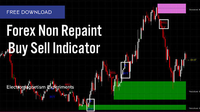 Bast-Forex-Non-Repaint-Buy-Sell-Indicator