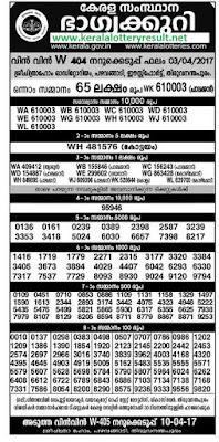 3.4.2017 Win Win Lottery W 404 Results Today - kerala lottery results