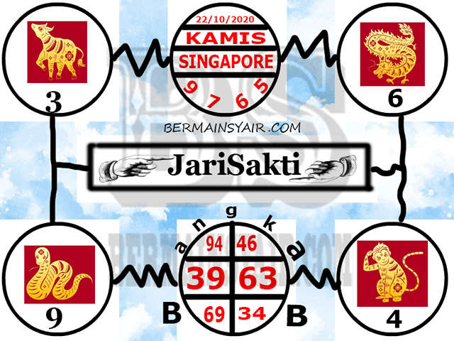 Kode syair Singapore Kamis 22 Oktober 2020 244