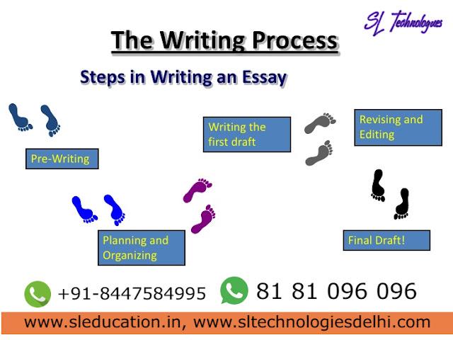 Essay Writing Process :: SL Education :: +91-81-81-096-096 :: www.sleducation.in
