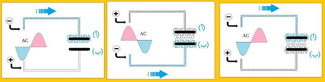 المكثفة الكهربائية pdf  استعمالات المكثفة  وظيفة المكثفة  فائدة المكثف الكهربائي  وحدة قياس المكثفة  رمز المكثفة  دور المكثفة في الدارة  وحدة قياس المكثفة الكهربائية