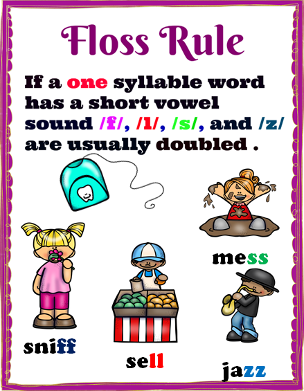 Smart and Special Teaching: The Floss Rule for Spelling and Reading