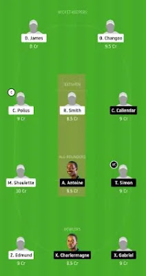 SCL vs MAC Dream11 team prediction