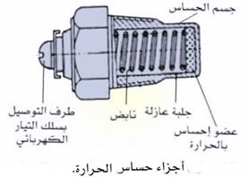 شرح اجزاء محرك السيارة pdf